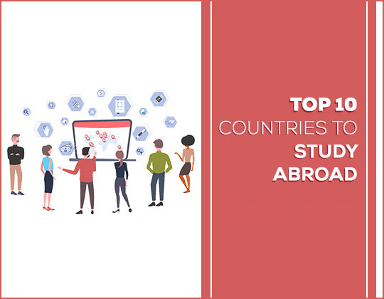 top-10-countries-to-study-abroad-for-indian-students