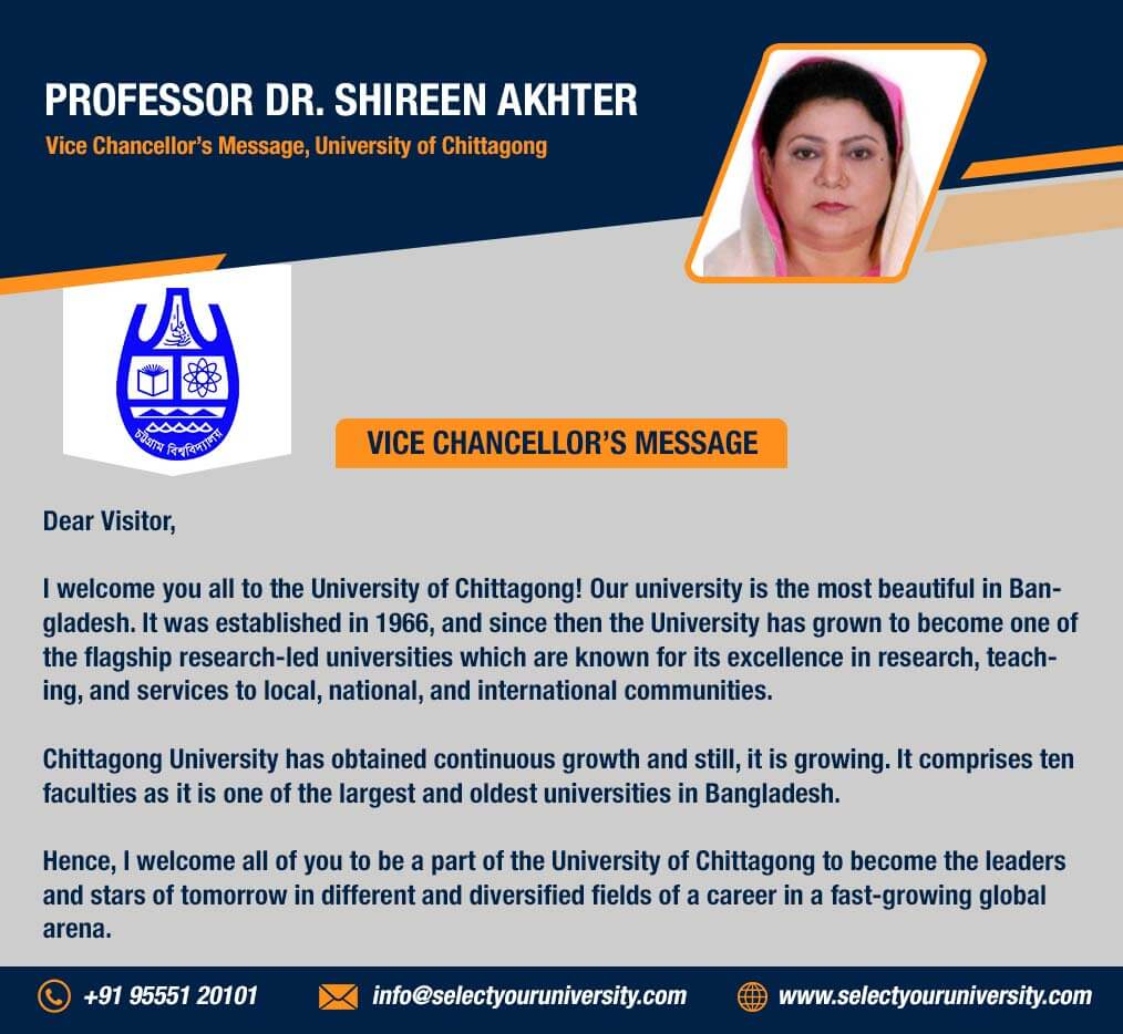 rectors-message-of-university-of-chittagong/